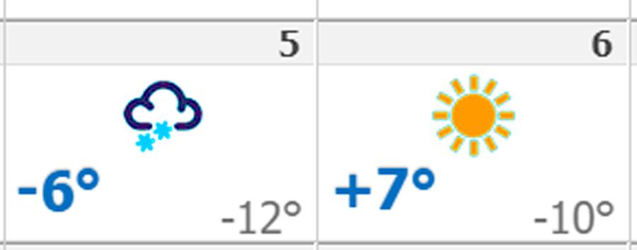 Наша погода